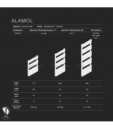 مشخصات فنی حوله خشک کن مدرن مدل ALAMOL