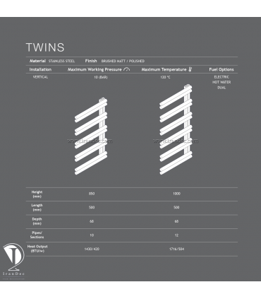 مشخصات فنی حوله خشک کن اسپرت مدل TWINS