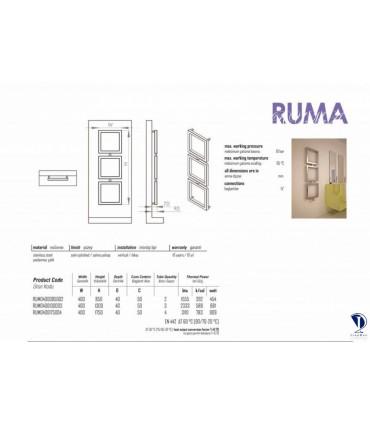 مشخصات فنی رادیاتور استیل مدل RuMA