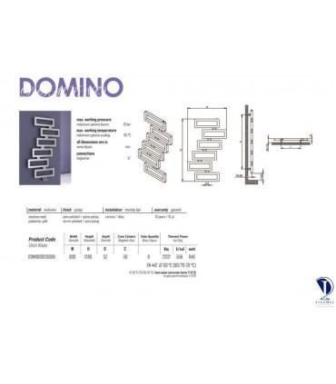 مشخصات فنی رادیاتور استیل DOMINO