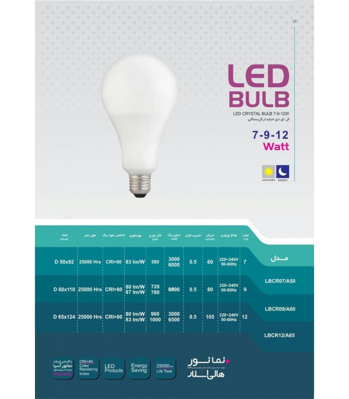 لامپ کم مصرف 7-9-12وات LED