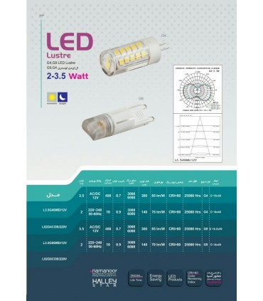 LED لوستری 2وات