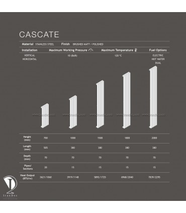 رادیاتور و حوله خشک کن استیل مدل Cascate