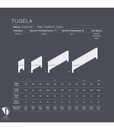شوفاژ استیل مدل Tugela